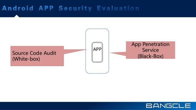 Source Code Audit (White-box) App Penetration Service (Black-Box)