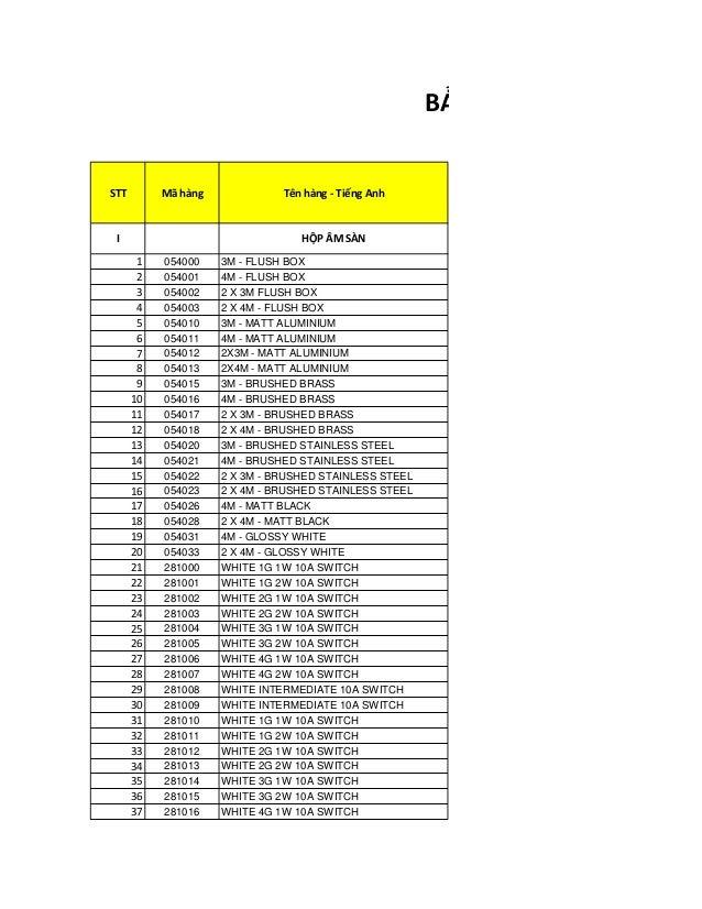 STT Mã hàng Tên hàng - Tiếng Anh I HỘP ÂM SÀN 1 054000 3M - FLUSH BOX 2 054001 4M - FLUSH BOX 3 054002 2 X 3M FLUSH BOX 4 ...