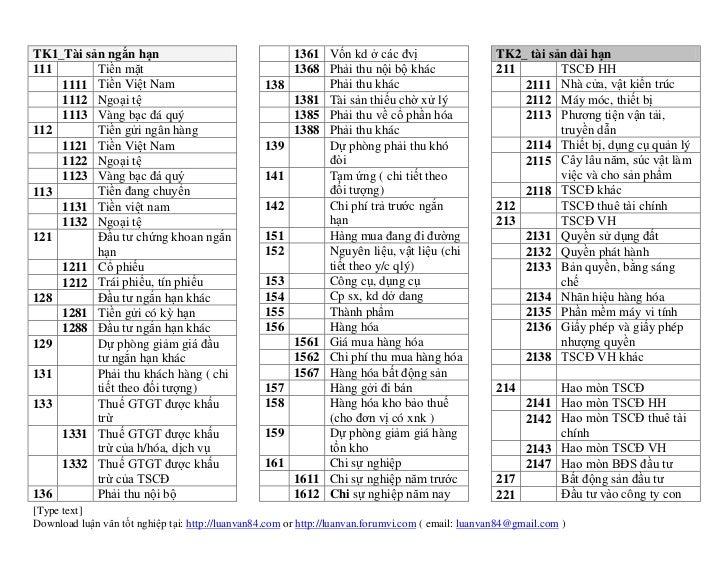 TK1_Tài sản ngắn hạn                                    1361 Vốn kd ở các đvị                       TK2_ tài sản dài hạn11...