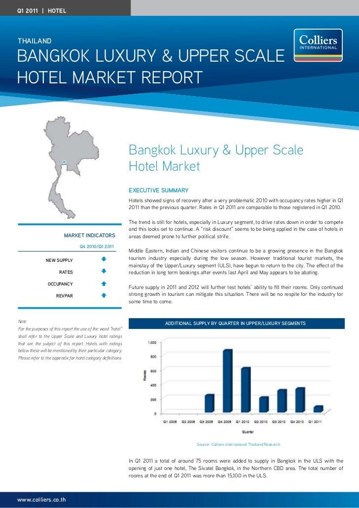 Q1 2011 | HOTELThAilAndBangkok Luxury & upper ScaLeHoteL Market report                                                    ...
