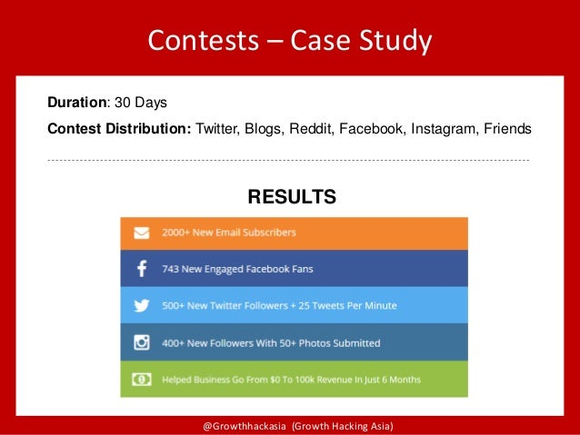 @Growthhackasia (Growth Hacking Asia) Contests – Case Study Duration: 30 Days Contest Distribution: Twitter, Blogs, Reddit...