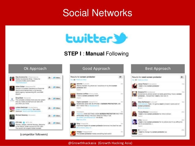 @Growthhackasia (Growth Hacking Asia) Social Networks (competitor followers) STEP I : Manual Following Ok Approach Good Ap...