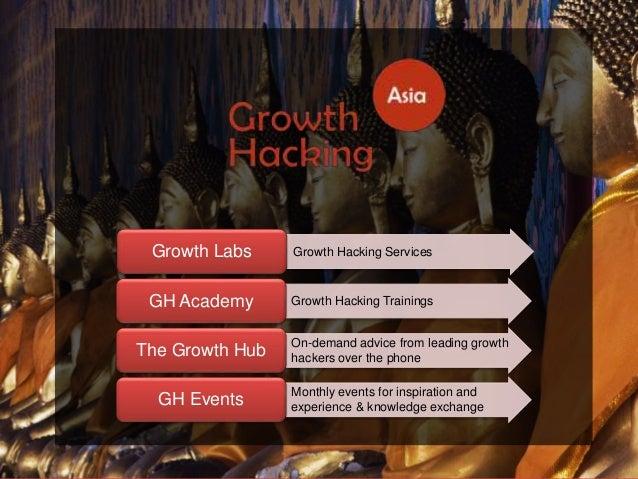 @Growthhackasia (Growth Hacking Asia) • Growth Hacking ServicesGrowth Labs • Growth Hacking TrainingsGH Academy • On-deman...