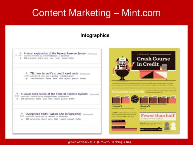 @Growthhackasia (Growth Hacking Asia) Infographics Content Marketing – Mint.com