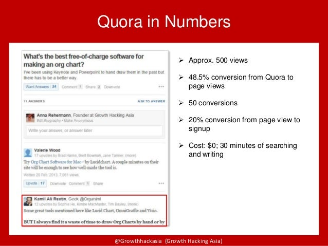 @Growthhackasia (Growth Hacking Asia) Quora in Numbers  Approx. 500 views  48.5% conversion from Quora to page views  5...