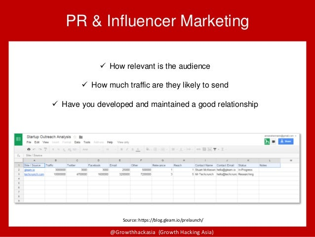 @Growthhackasia (Growth Hacking Asia) PR & Influencer Marketing Source: https://blog.gleam.io/prelaunch/  How relevant is...