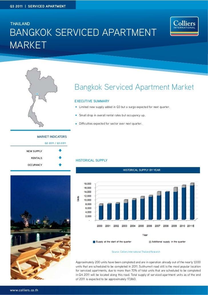 Q3 2011 | SERVICED APARTMENTTHAILANDBANGKOK SERVICED APARTMENTMARKET                                           Bangkok Ser...