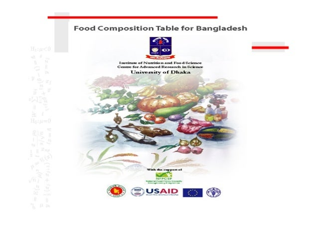 Food Composition Table for Bangladesh Centre for Advanced Research in Sciences (CARS) Principal Investigator Prof. Nazma S...