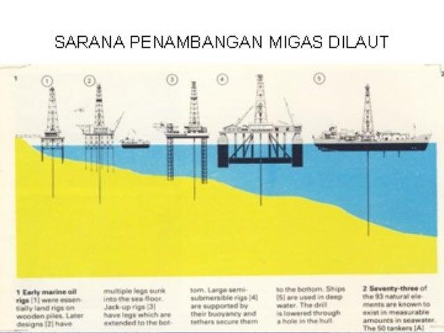 KEDALAMAN PERAIRAN INDONESIA LAUT JAWA 10-60 METER LAUT NATUNA 100 M MUARA MAHAKAM KALTIM 10-30M SELAT MAKASSAR LEBIH DARI...