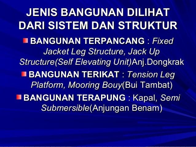 OFFSHORE JACKET STRUCTURE TERDIRI DARI JACKET LEG STRUCTURE DAN DECK STRUCTURE JUMLAH KAKI(JACKET LEG) BISA 3, 4, 6, 8 YAN...