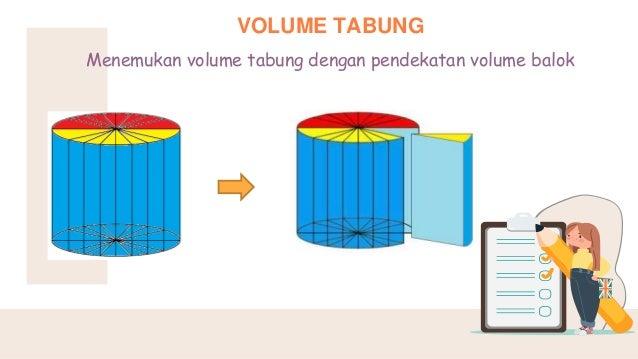 Bangun ruang sisi lengkung (tabung)