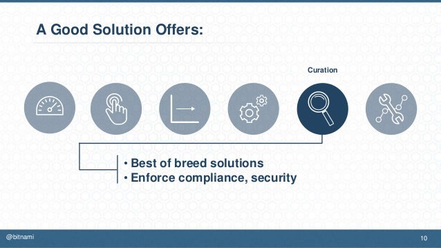 A Good Solution Offers: • Best of breed solutions • Enforce compliance, security Curation 10@bitnami