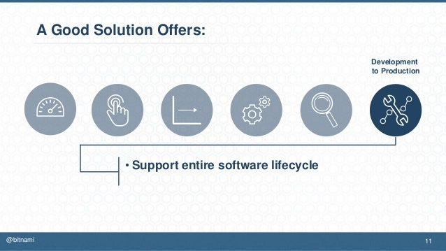 A Good Solution Offers: • Support entire software lifecycle Development to Production 11@bitnami