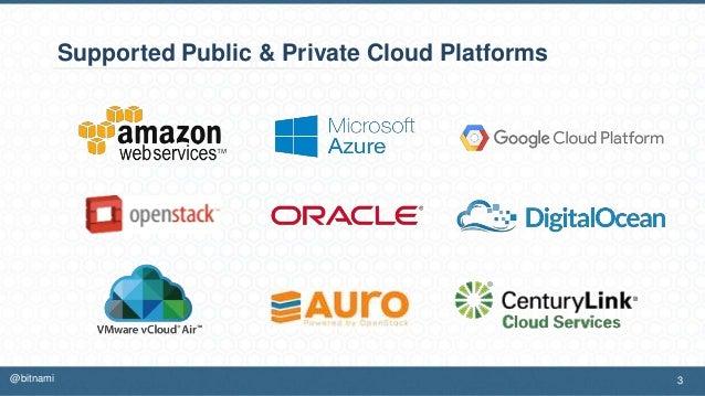 Supported Public & Private Cloud Platforms 3@bitnami