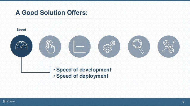 A Good Solution Offers: Speed • Speed of development • Speed of deployment 6@bitnami