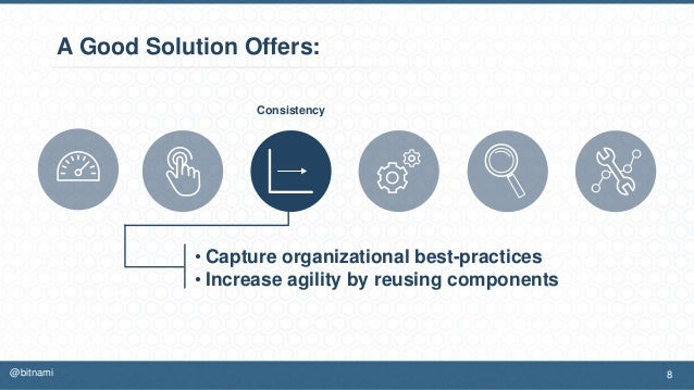 A Good Solution Offers: • Capture organizational best-practices • Increase agility by reusing components Consistency 8@bit...