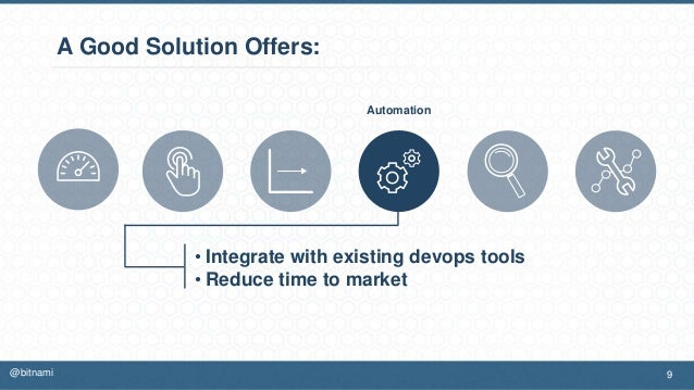 A Good Solution Offers: • Integrate with existing devops tools • Reduce time to market Automation 9@bitnami