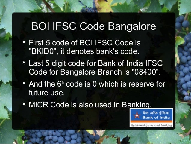 reserve bank of india branches in bangalore