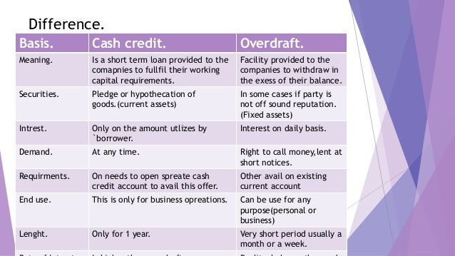 Payday loans for nyc residents picture 2