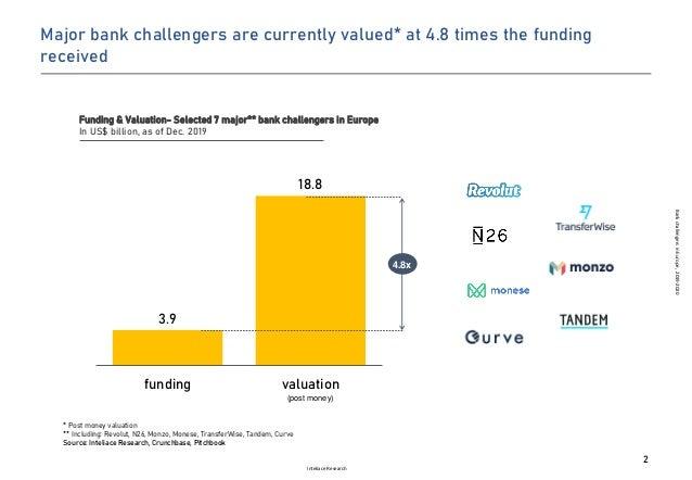 Bank challengers in Europe Slide 2