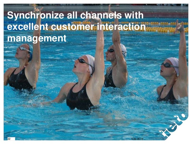 Synchronize all channels with excellent customer interaction management<br />22<br />5/25/2010<br />