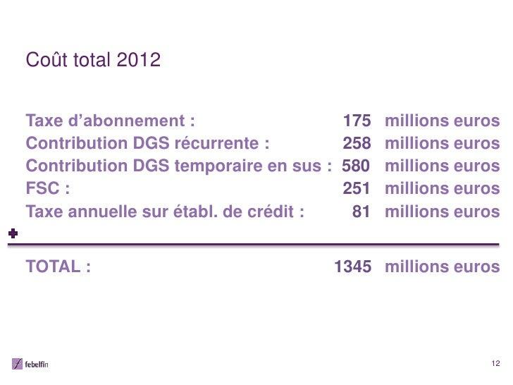 Coût total 2012Taxe d'abonnement :                    175   millions eurosContribution DGS récurrente :          258   mil...