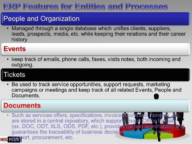 Enterprise Resource Planning Implementation Proposal