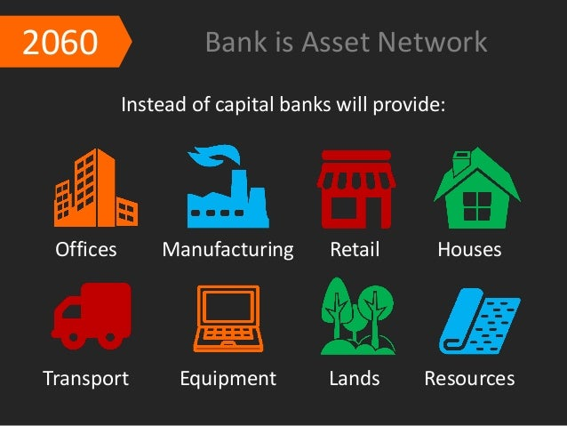 future banking technology trends