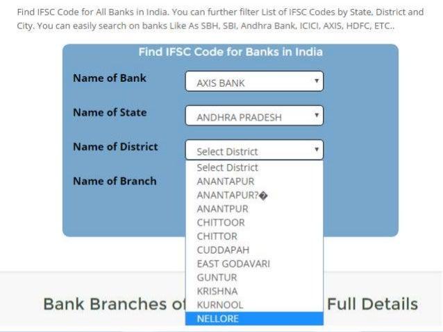 Bank IFSC Code, MICR Code, Pin Code, Zip Code - IFSC Code ...