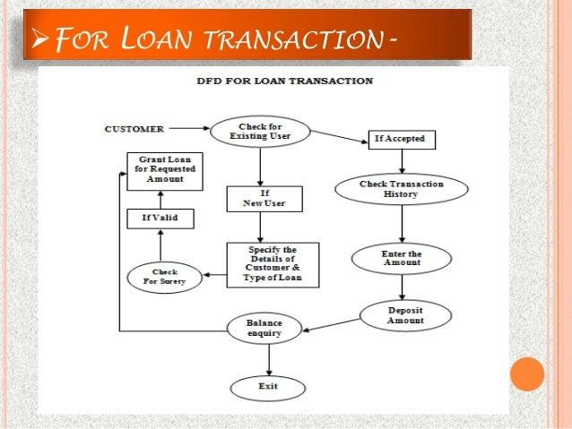 Loan Transaction Definition