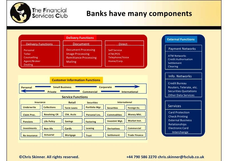 Banking as a Service (download) Slide 2
