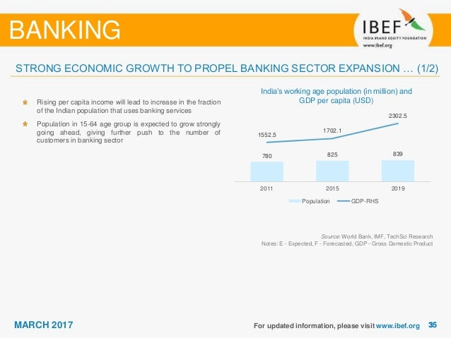 report on banking sector The report on the kenyan banking industry covers deposit-taking institutions which include other credit granting, lease financing, and loyalty and reward programmes kenya's financial sector is well developed contributing 7% to gdp in 2016, with the banking sub-sector accounting for more than 60.