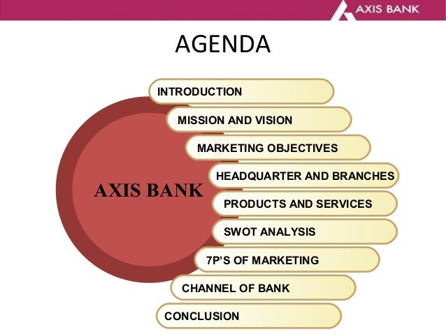 Axis Bank SWOT Analysis, Competitors & USP