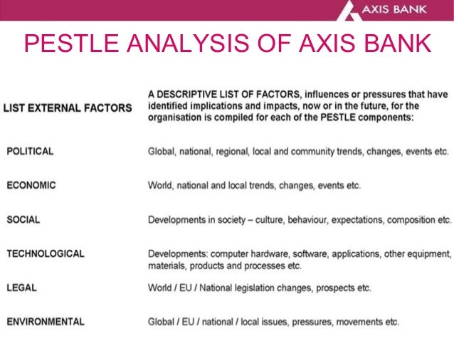 PESTLE Analysis for the Banking Industry