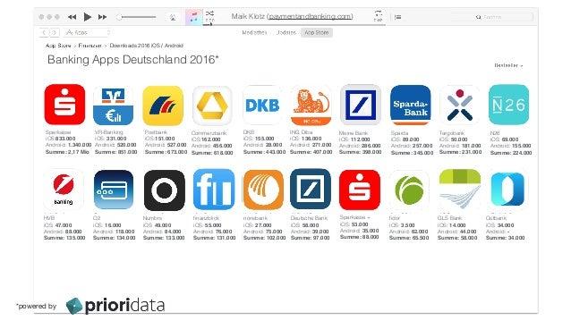 Banken In Deutschland Liste