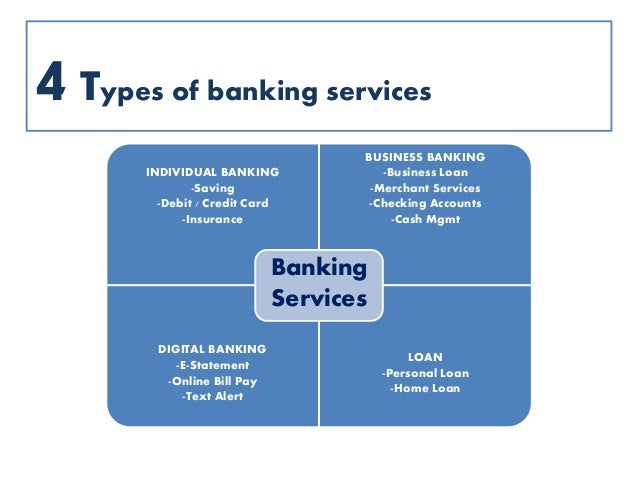 types of e banking services wikipedia