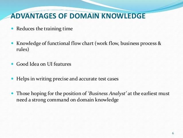 Beste Beispielzusammenfassung Für Business Analyst In Banking Domäne ...