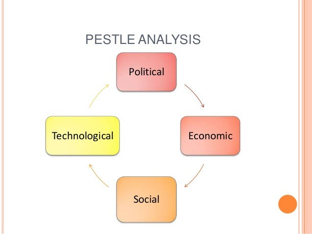 pest analysis of hsbc bank Pestle analysis of banks in singapore  pestle analysis on singapore's banking industry  hsbc in singapore launched a care for nature programme in 1989, this .