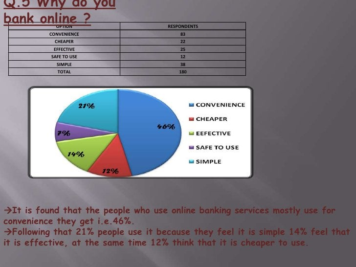 Q.2 Do you know about the online services provided by your bank?<br />It's true that online banking is getting popular bu...
