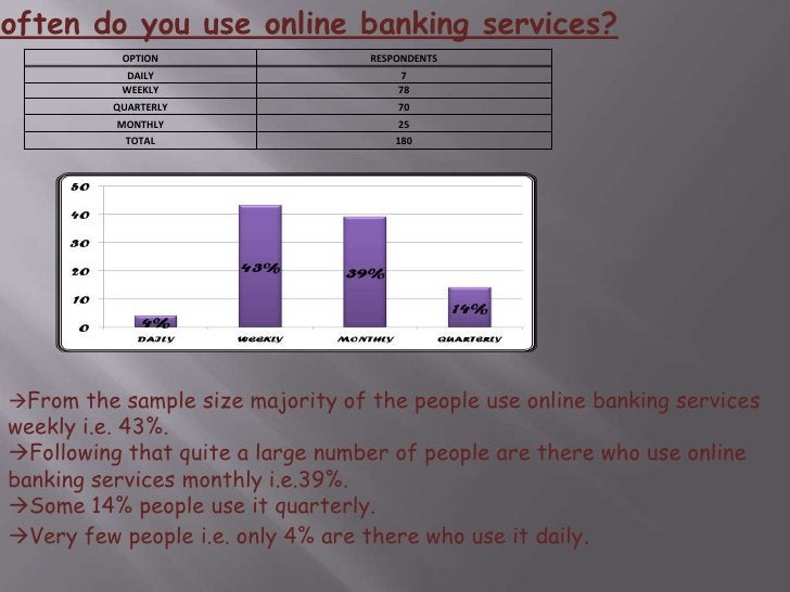 Q.3 Do you use online services provided by your bank?<br />By this we can say online banking services are really getting ...