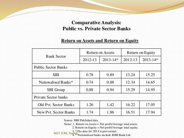 difference between private banks and public bank Difference between public banks and private banks, loans, farms, businesses, tax evasion  bank jobs in private banks bank jobs in private banks for graduates  benefits of private banks over .