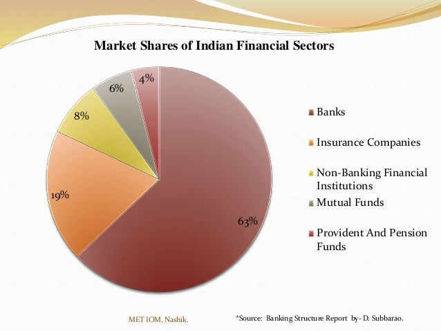 how many public and private sector banks in india