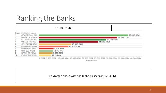 Banking organization systemic risk report