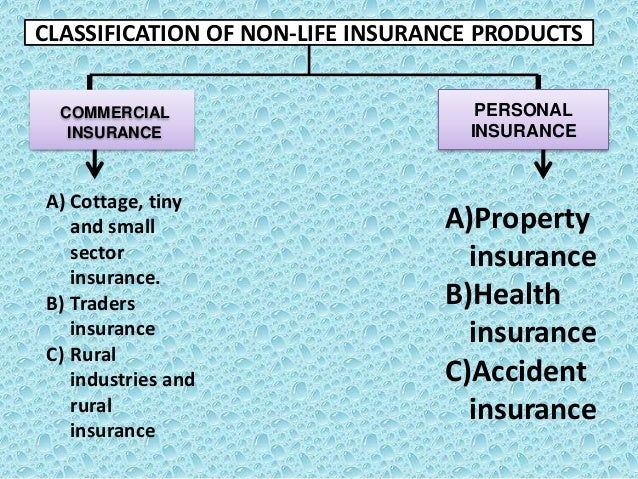 Banking Ppt On Insurance Sector And Various Other Aspects