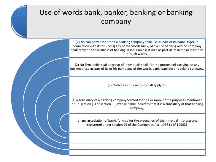 banking regulation act 1949 as applicable Act, 2013 along with other applicable rules thereunder and pursuant to section 35b of the banking regulation act, 1949 and relevant circular, notification,guidelines issued in this regard, including any modificationsor amendments thereto and.