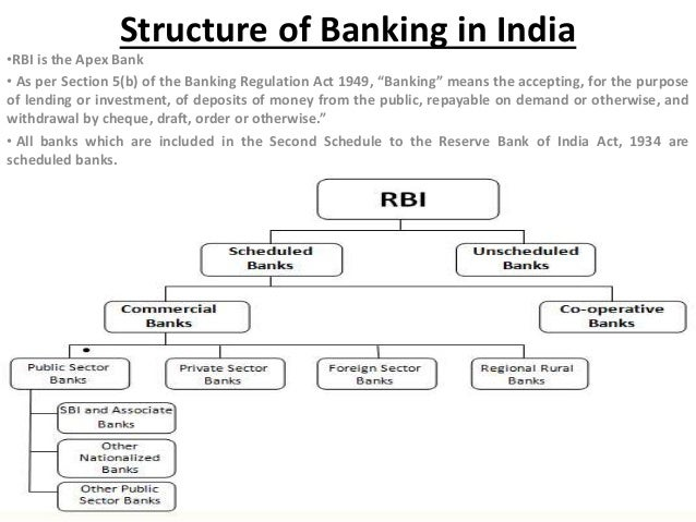 literature review about banking sector in india With this in mind, through a review of the literature, we selected the main  to  occupational stress in indian private and public sector banks.