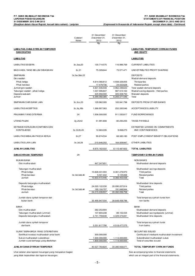 Laporan Keuangan Bank Muamalat 2012 Seputar Laporan