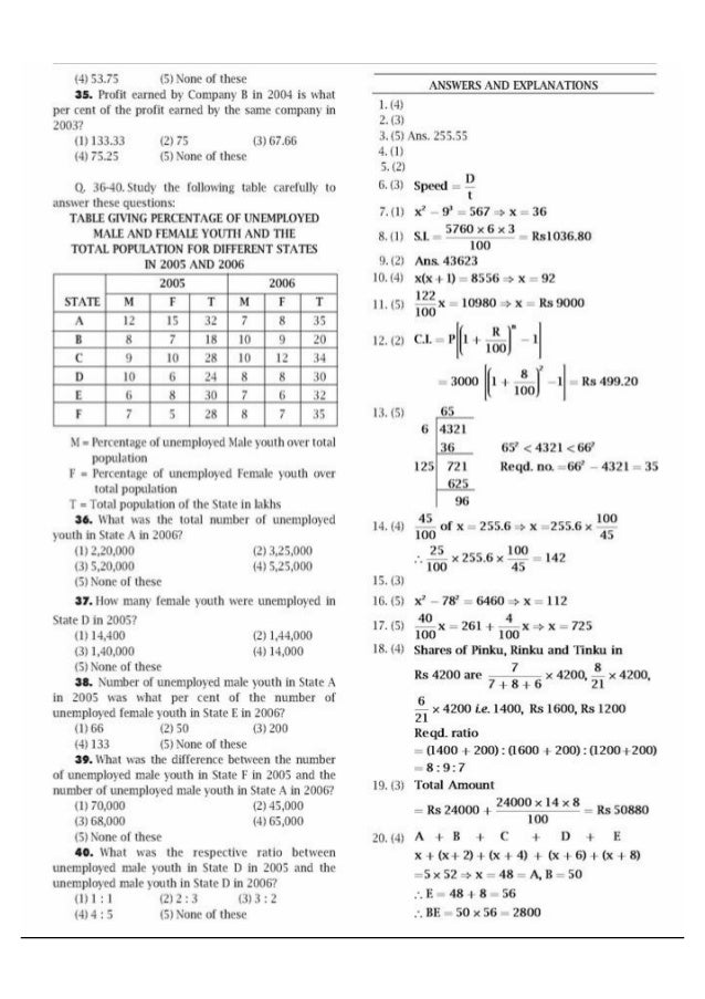 Jspiders bank of baroda clerical exam sample question paper 1.
