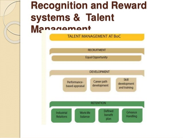 a new employee reward and recognition program essay Whether you are starting a new employee recognition program or managing an existing program, getting senior management buy-in is essential read 6 persuasion principles to boost your sales incentives program.