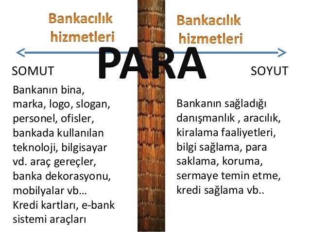 Bankacılıkta pazarlama  Slide 2